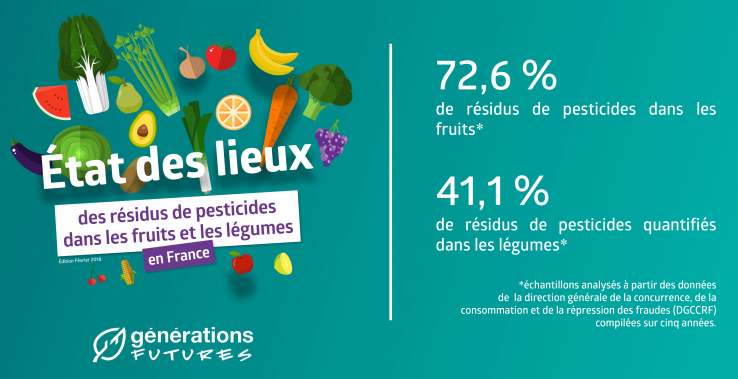 astuces-manger-bio-pas-cher-fruits-legumes-pesticides